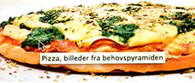 Pizza i behovspyramiden Zigns